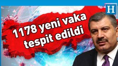 Photo of Türkiye'de koronavirüs kaynaklı 19 can kaybı