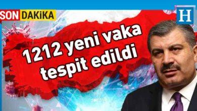 Photo of Türkiye'de koronavirüs kaynaklı 18 can kaybı