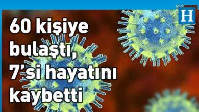 Photo of Çin öldürücü yeni bir virüs salgını konusunda uyardı