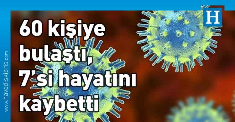 Çin, SFTS, virüs, SFTS virüsü