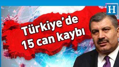 Photo of Türkiye'de 1183 yeni vaka tespit edildi