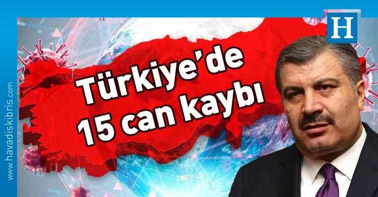 Türkiye, Sağlık BakanıFahrettin Koca, koronavirüs, korona virüs, coronavirus, corona virüs, COVID-19, test, vaka, pozitif, karantina, pandemi, vaka sayısı, test sayısı, PCR, yeni tip koronavirüs, salgın, negatif