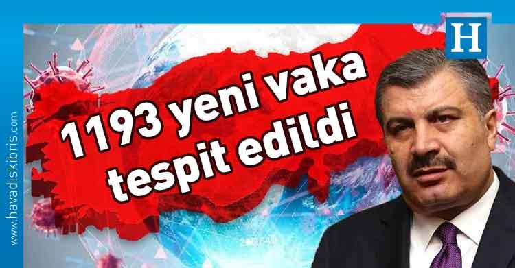 Türkiye, Türkiye Sağlık Bakanı Fahrettin Koca, koronavirüs, korona virüs, coronavirus, corona virüs, COVID-19, test, vaka, pozitif, karantina, pandemi, vaka sayısı, test sayısı, PCR, yeni tip koronavirüs, salgın, negatif