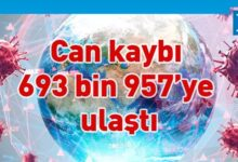 Photo of Dünya genelinde vaka sayısı 18 milyon 299 bini aştı