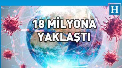 Photo of Dünya geneli covid-19 vaka sayısı 17 milyon 902 bin