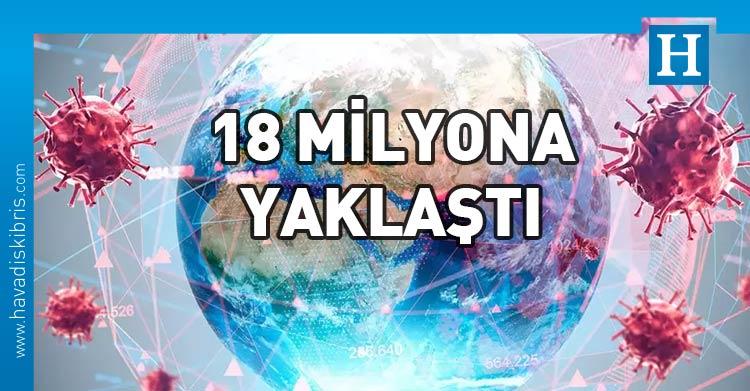 Dünya geneli covid-19 vaka sayısı