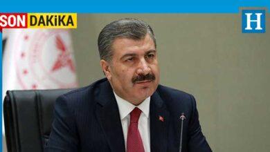 Photo of Türkiye'de 987 yeni vaka