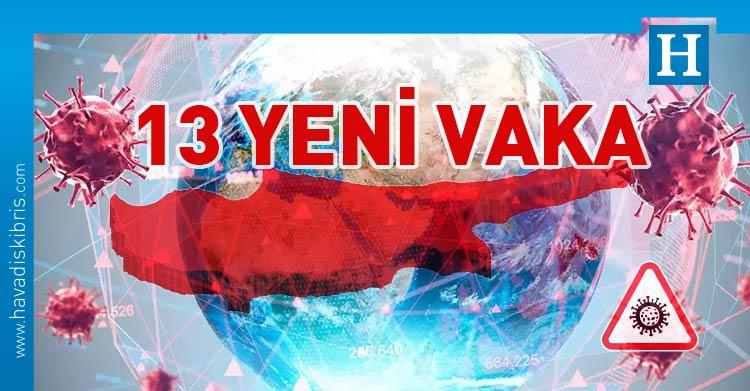 Güney Kıbrıs covid-19 vaka sayısı