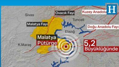 Photo of Malatya Pütürge'de 5,2 büyüklüğünde deprem