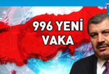 Photo of Koca: 19 can kaybı, 996 yeni vaka