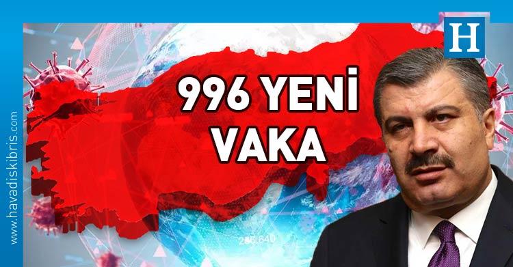 Türkiye covid-19 vaka sayısı