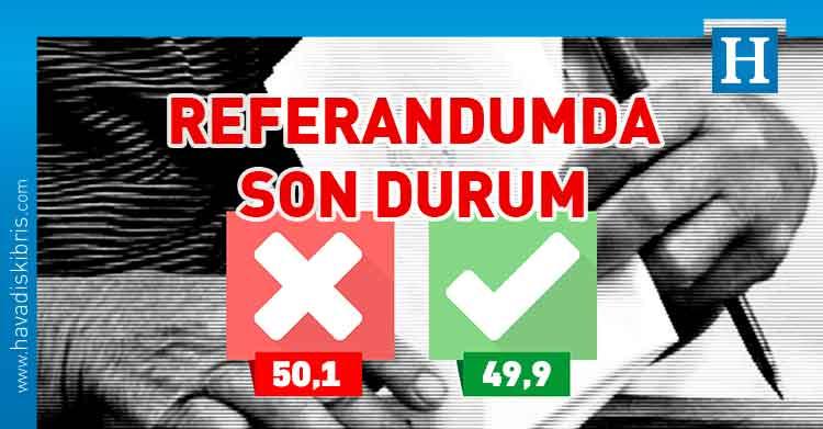 Anayasa değişikliği, halkoylaması, Yüksek Seçim Kurulu