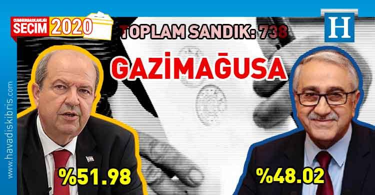 Açılan sandık, Ersin Tatar, Mustafa Akıncı, Cumhurbaşkanlığı seçimi, Gazimağusa