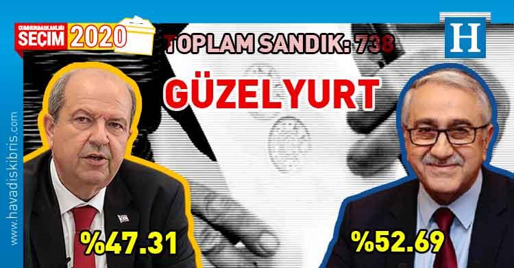 Açılan sandık, Ersin Tatar, Mustafa Akıncı, Cumhurbaşkanlığı seçimi
