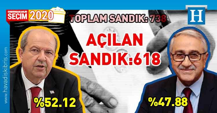 Açılan sandık, Ersin Tatar, Mustafa Akıncı, Cumhurbaşkanlığı,