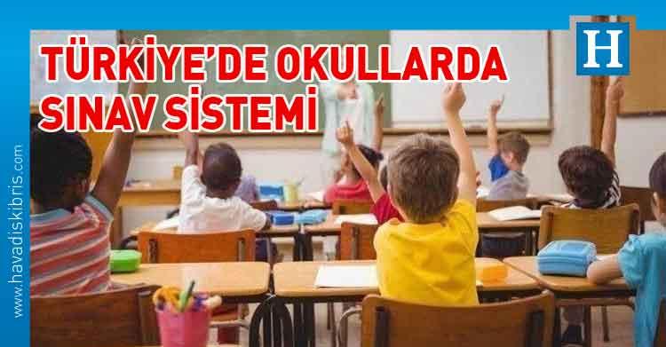 Türkiye, okul, sınav,