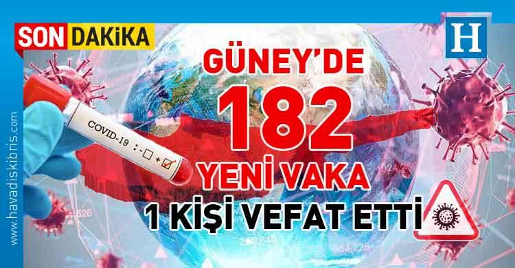 Güney Kıbrıs covid-19, Kıbrıs Rum Sağlık Bakanlığı