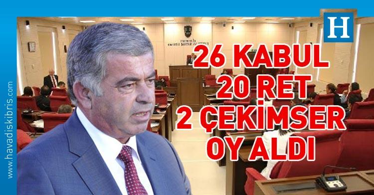 Önder Sennaroğlu
