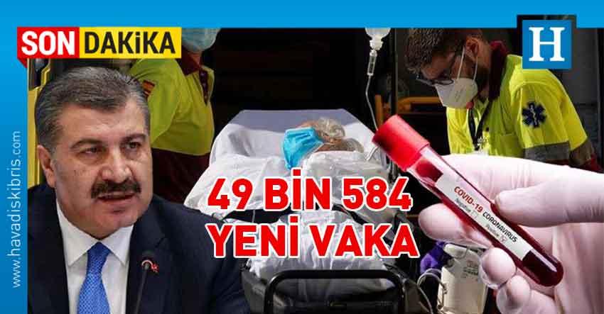 Türkiye sağlık