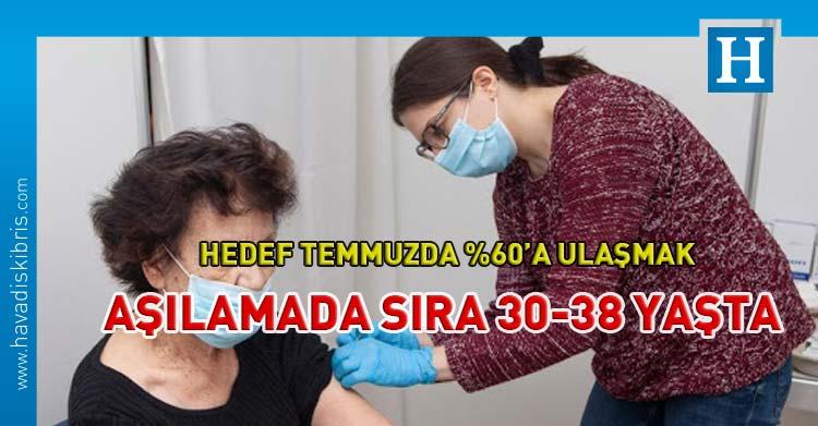 Güney Kıbrıs'ta Covid-19 aşısı