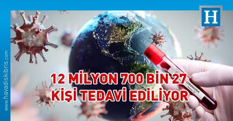 Dünya genelinde covid-19