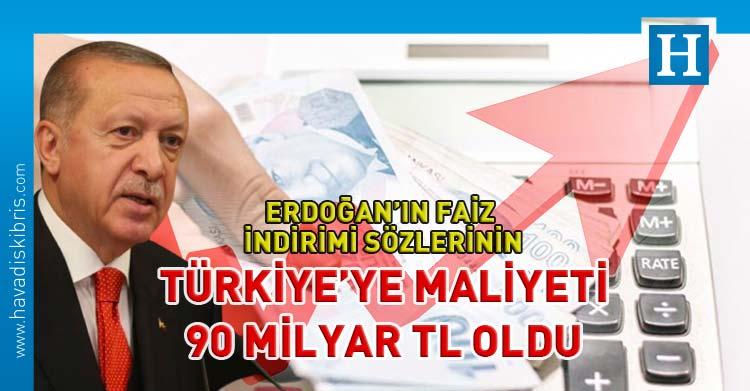 Erdoğan'ın faiz indirimi söyleminin türkiye'ye maliyeti