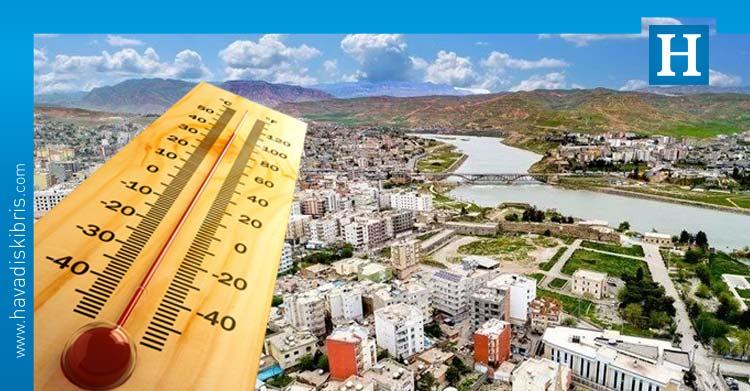 Türkiye sıcaklık rekoru