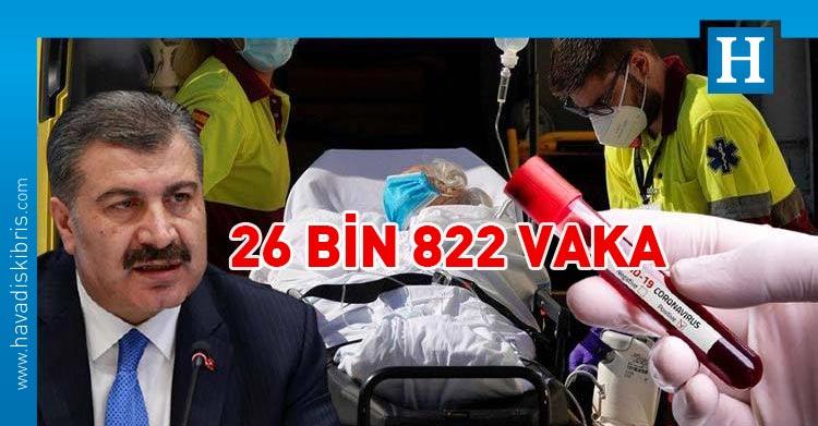 Türkiye'de koronavirüs