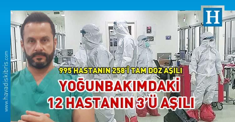 Dr Erol Uçaner